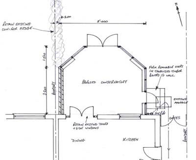 Conservatory Planning Permission Scunthorpe
